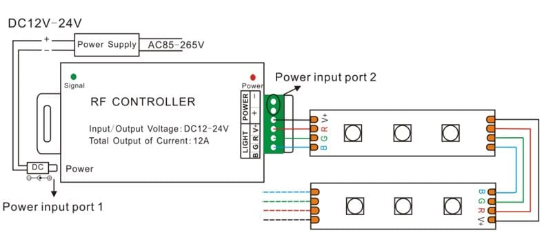 Custom wiring diagram design